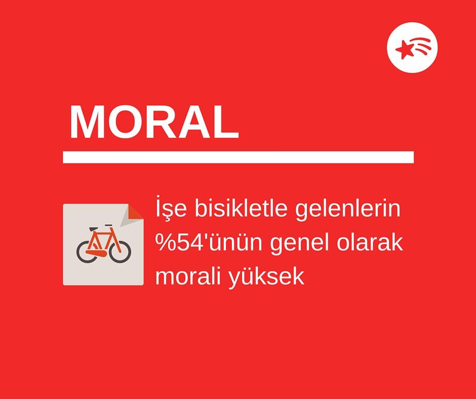 bisiklet moralimizi duzeltiyor